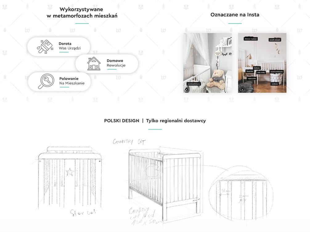 Woodies opinie klientów, Anna Lewandowska